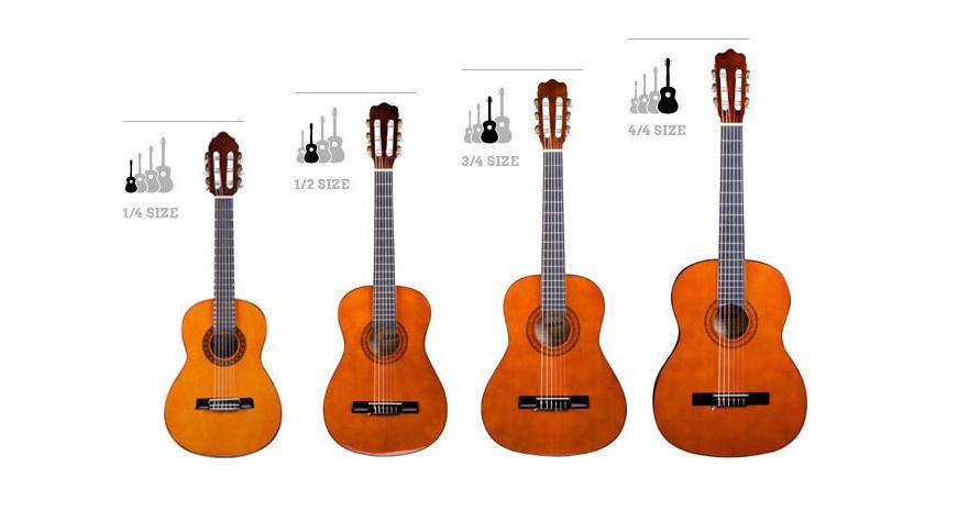 Как правильно подобрать детскую гитару. фото 1 | Интернет-магазин Bangbang