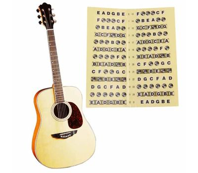 Наклейки-подсказки на гриф гитары фото 1 | Интернет-магазин Bangbang